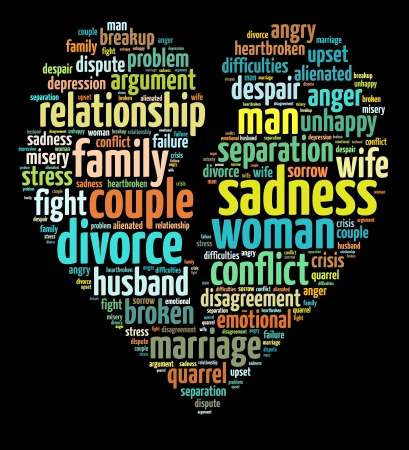 : Conceptual words illustration of divorce and failed relationship over black background