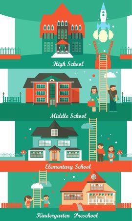 middle school: Kindergarten, Preschool, Elementary school, Middle School, High School Infographic Vector Set. Schoolboys and Schoogirls in different ages.