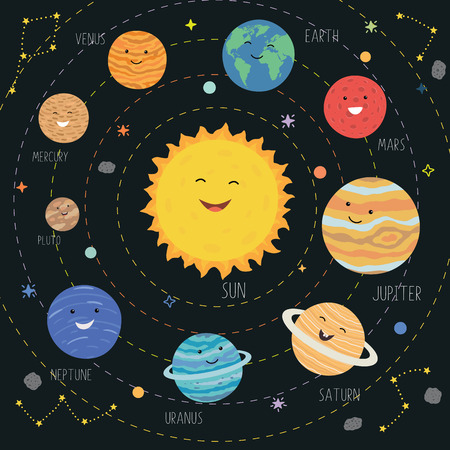 Vector illustration of cute cartoon solar system. Cute planets with funny smiling faces. Solar system with cute cartoon planets. Funny universe for kids , sun, pluto, mars, mercury, earth, venus, jupiter, saturn, uranus, neptune. Hand drawn design print, poster Ilustracja