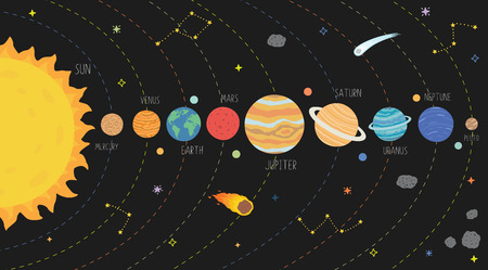 Scheme of solar system. Galaxy system solar with planets set illustration Ilustracja