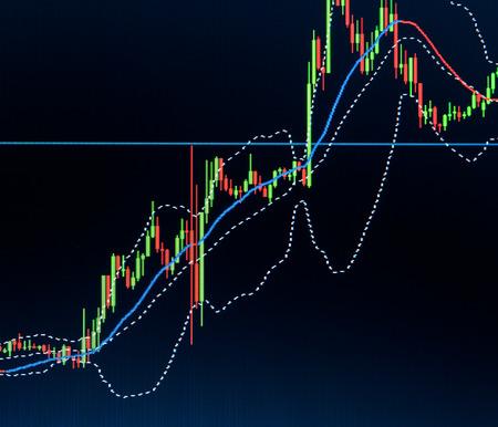 Beurs handel grafiek bar kaarsen macro close-up. Achtergrond met voorraad diagram op de monitor.