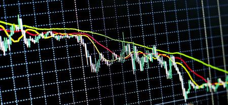 コンピューターのモニターで金融商品のチャート
