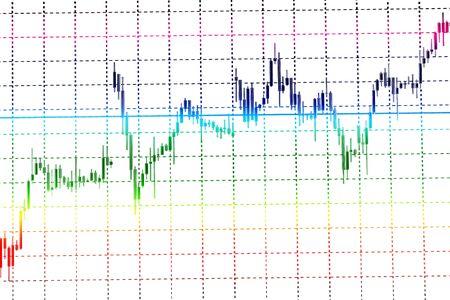 Börse chart graph. Finance Business-Hintergrund. Abstrakt Börse Diagramm Kerze Bars Handel.