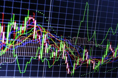forex: Stock market graphs