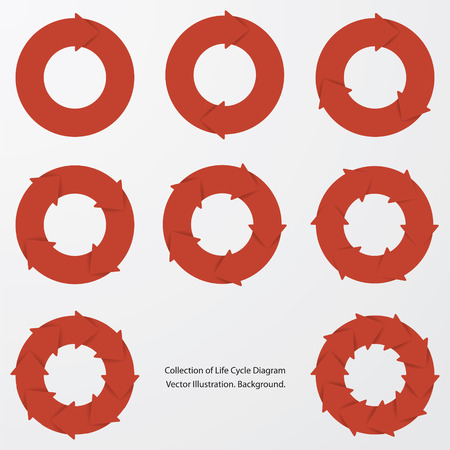 lifecycle: collection of red color arrow circle flows. vector. Illustration