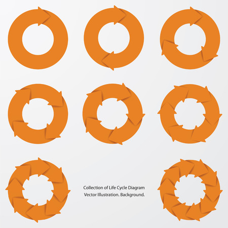 iterative: collection of orange color arrow circle flows.  Illustration