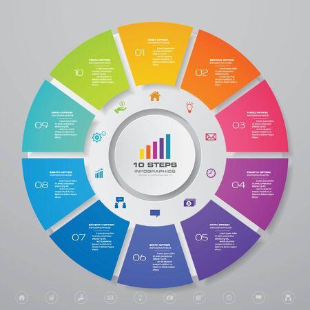 10 stappen cyclus grafiek infographics elementen voor gegevenspresentatie. Vector Illustratie