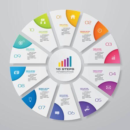 Elementi di infografica del grafico del ciclo di 10 passaggi per la presentazione dei dati. Vettoriali