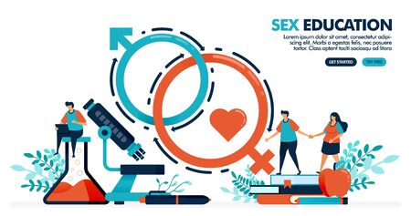 Vector illustration of people are studying sex education. sex romance for mental and physical health. human biology and anatomy lesson. Design for landing page, web, banner, template, poster, ui ux Stock Illustratie