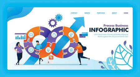 Landing page design of Business Infographic with flat Illustration cartoon character. Business data visualization of layout diagram, banner, web design,  web page, website, homepage, mobile apps, UI. 일러스트