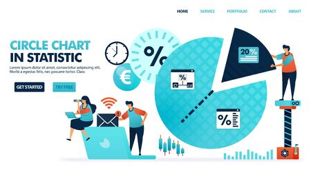 Circle or pie chart for statistics, analysis, marketing planning strategy. Business ideas in company review report. Annual profit presentation. Human illustration for website, mobile apps, poster Ilustração