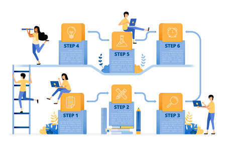 Banner vector design of educational infographics with school timelines and learning processes. Illustration concept can be use for landing page, template, ui ux, web, mobile app, poster ads, website Ilustração