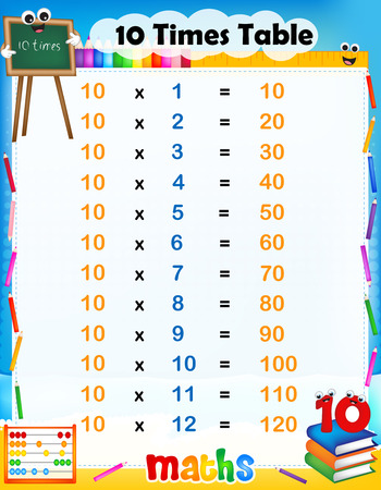 4 3 display: Illustration of a cute and colorful mathematical times table with answers. 10 times table