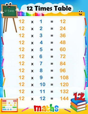 time table: Illustration of a cute and colorful mathematical times table with answers. 12 times table