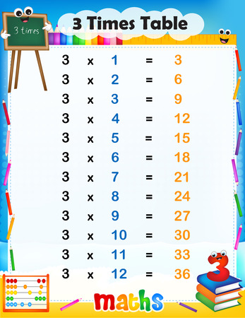 Illustration of a cute and colorful mathematical times table with answers. 3 times table