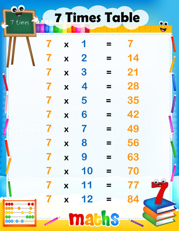 4 3 display: Illustration of a cute and colorful mathematical times table with answers. 7 times table