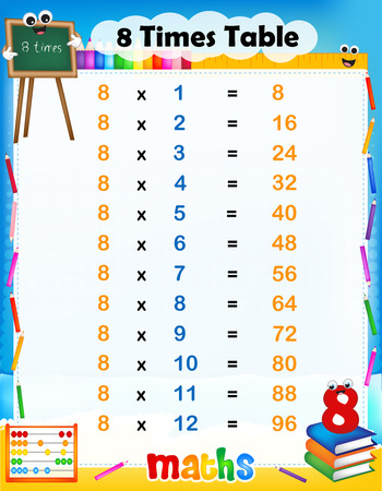 multiplication: Illustration of a cute and colorful mathematical times table with answers. 8 times table Illustration