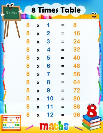 multiplicacion: Ilustración de una tabla de tiempos matemáticas lindo y colorido con las respuestas. Tabla 8 veces Vectores