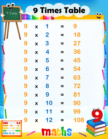 Illustration of a cute and colorful mathematical times table with answers. 9 times table Illustration