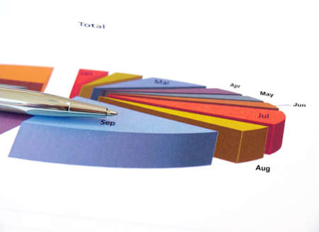 Pen on pie investment chart photo