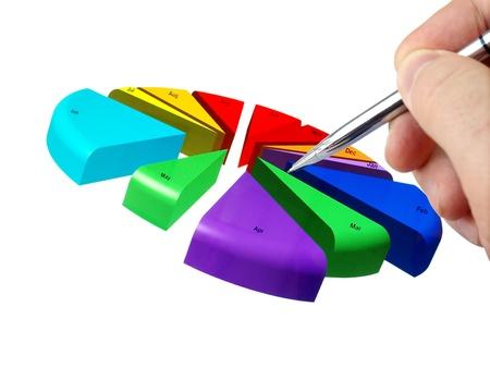 Main masculine avec un stylo sur le graphique de l'investissement de la tarte. Banque d'images - 9234050