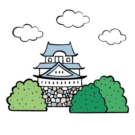 fortification: Castle