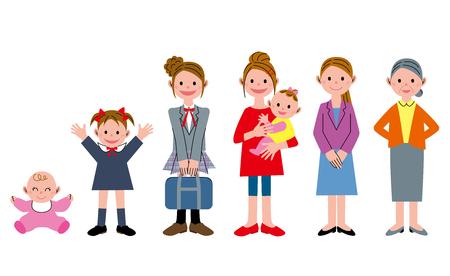 Generation female