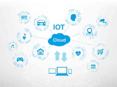 연결된 스마트 기기에 대한 일 IOT () 및 클라우드 네트워크 개념의 인터넷. 흰색 기술 배경에서 네트워크 연결 아이콘의 거미줄.