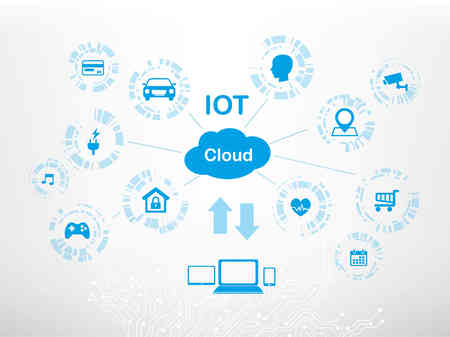 Internet of things (IoT) and cloud network concept for connected smart devices. Spider web of network connections icons in white technology background. Illustration