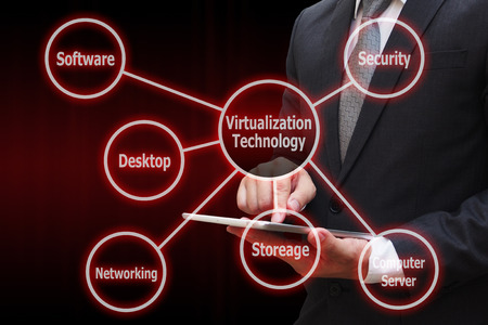Business Man touching modern tablet with virtual panel of virtualization technology or cloud computing. Computer technology concept.