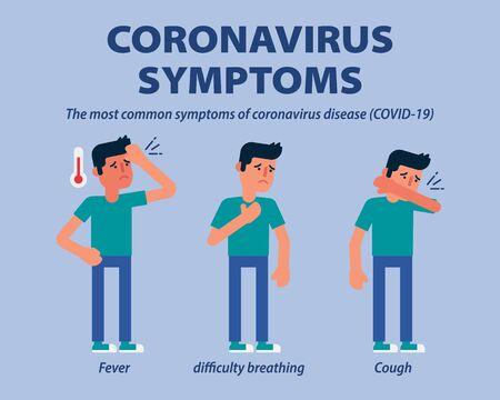 Coronavirus COVID-19 symptoms Infographic vector flat design Ilustração