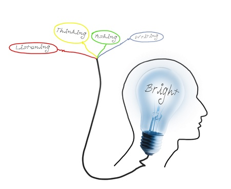 head wise: Brain drawing with light bulb ,key to be clever persons concept Stock Photo