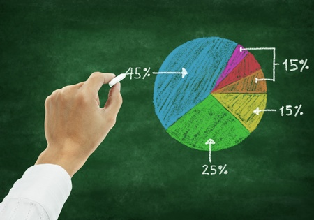 hand drawing graph on chalkboard Stock Photo - 11825273