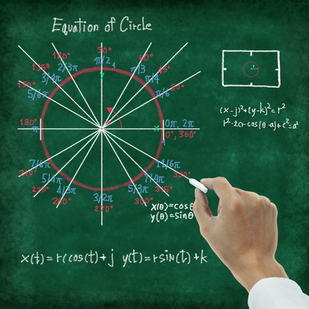 algebra: Hand writing maths formula ,equation of circle Stock Photo