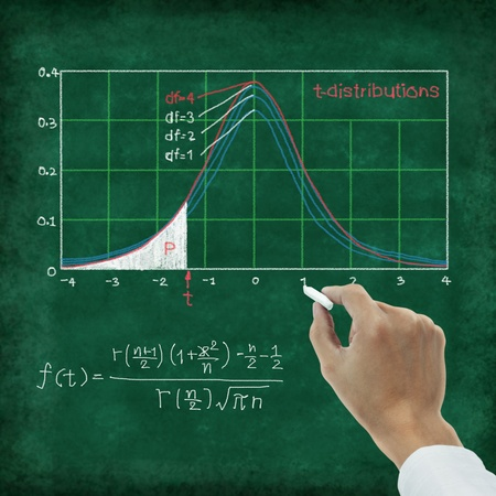 algebra: Hand writing maths formula ,Math Tables ,T-distribution Stock Photo