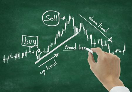 Hand writing on chalkboard ,Chalkboard with stock market chart