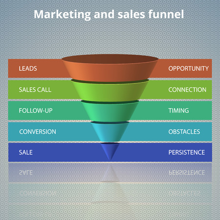 of funnel: Vector infographic or web design template
