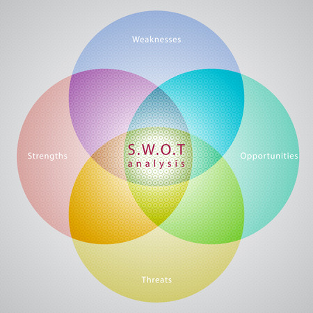 swot: Swot Business Infographic. EPS10 vector Illustration
