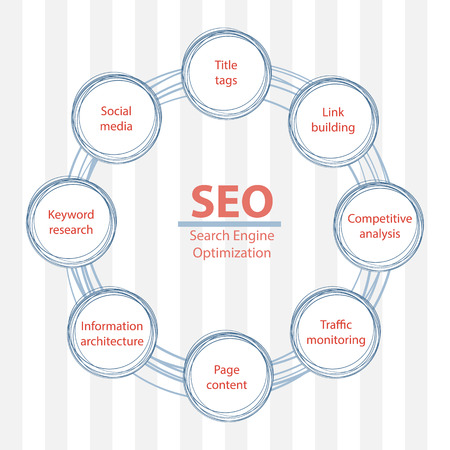 SEO process scheme. EPS10 vector