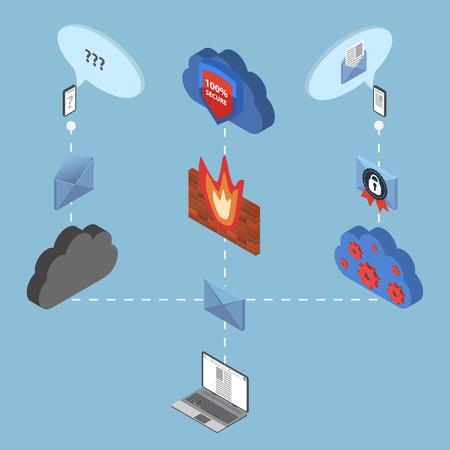 work safe: Data protection and safe work. Flat design isometric EPS10.