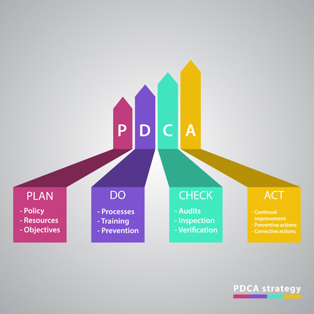 quality check: Vector dark PDCA Plan Do Check Act  diagram, schema