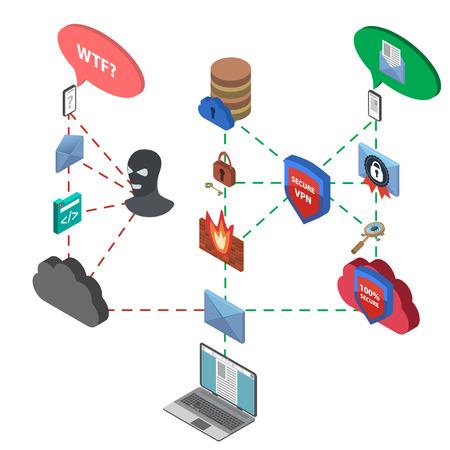 caja fuerte: Piso 3d web isom�trica seguridad en l�nea, protecci�n de datos y de trabajo seguro. Aislado en el fondo blanco