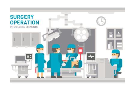 Cirugía Diseño plano ilustración vectorial quirófano