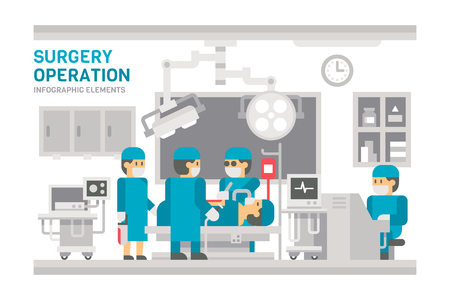 surgeon mask: Flat design surgery operating room illustration vector