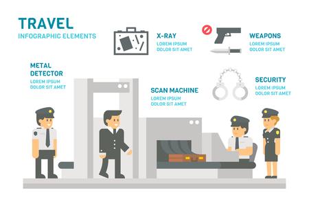 bagagli: Piatto progettazione della sicurezza di viaggio illustrazione infogrphic