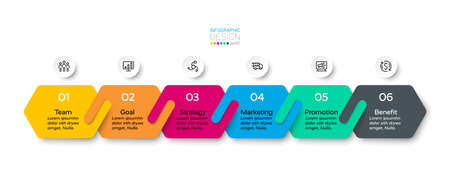 The new hexagonal design connects 6 stages in business, marketing and planning. infographic design.