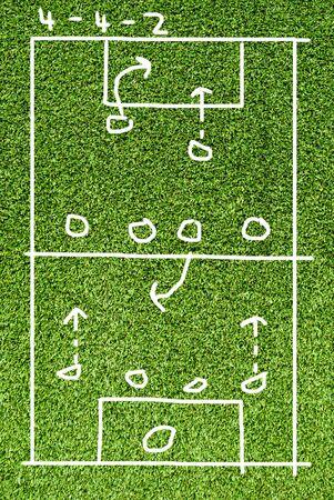 Soccer plan  on Artificial Grass Field Texture