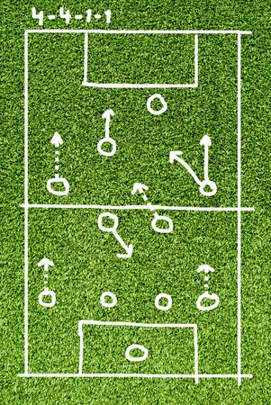 Soccer plan  on Artificial Grass Field Texture photo