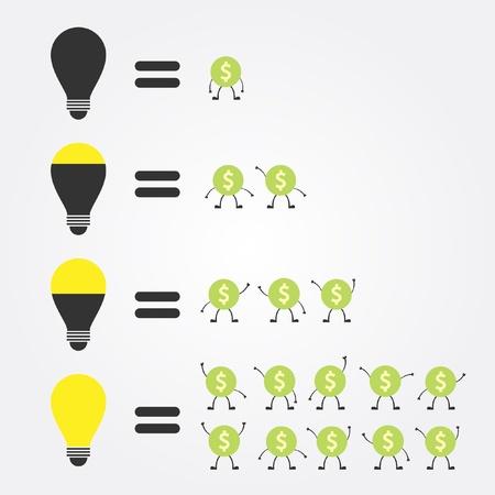 compare idea bulb level Vector