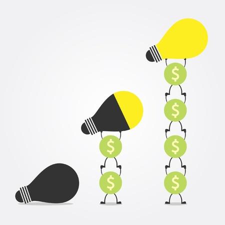 goed idee: vergelijken tussen goed idee en geen idee